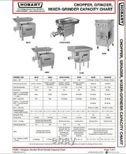 Hobart 4146 Commercial Stainless Steel Meat Grinder